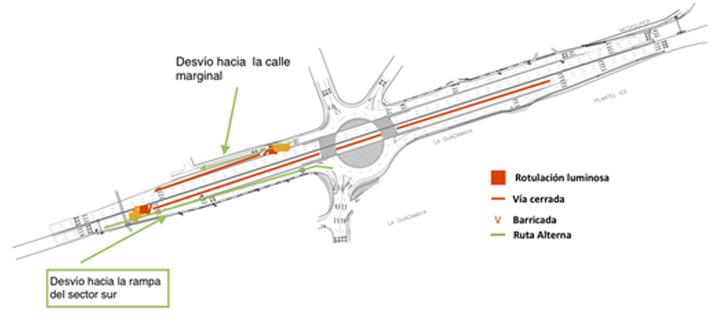 Puede tomar la ruta por el sector del intercambio San Sebastián para dirigirse a la carretera de circunvalación.