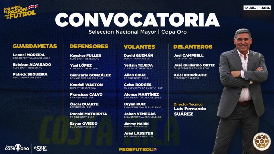 Esta es la lista de convocados para la Copa Oro. (Foto: Fedefutbol)